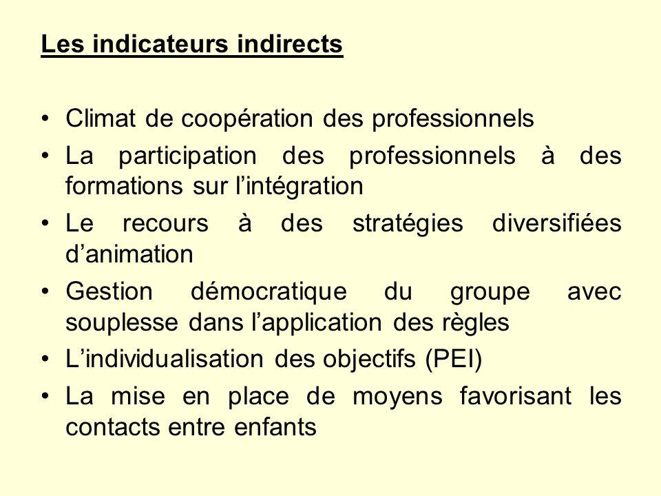 Les indicateurs indirects Climat de coopération des professionnels La participation des professionnels à des formations sur lintégration Le recours à