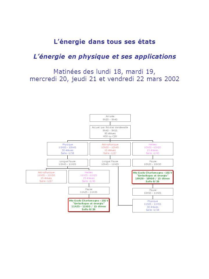 Lénergie dans tous ses états Energie: détection et production Matinées des lundi 18, mardi 19, jeudi 21 et vendredi 22 mars 2002