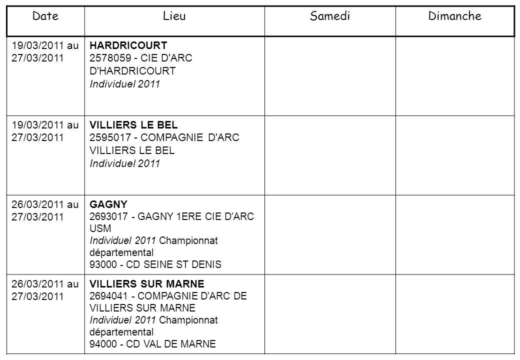 19/03/2011 au 27/03/2011 HARDRICOURT 2578059 - CIE D ARC D HARDRICOURT Individuel 2011 19/03/2011 au 27/03/2011 VILLIERS LE BEL 2595017 - COMPAGNIE D ARC VILLIERS LE BEL Individuel 2011 26/03/2011 au 27/03/2011 GAGNY 2693017 - GAGNY 1ERE CIE D ARC USM Individuel 2011 Championnat départemental 93000 - CD SEINE ST DENIS 26/03/2011 au 27/03/2011 VILLIERS SUR MARNE 2694041 - COMPAGNIE D ARC DE VILLIERS SUR MARNE Individuel 2011 Championnat départemental 94000 - CD VAL DE MARNE DateLieuSamediDimanche