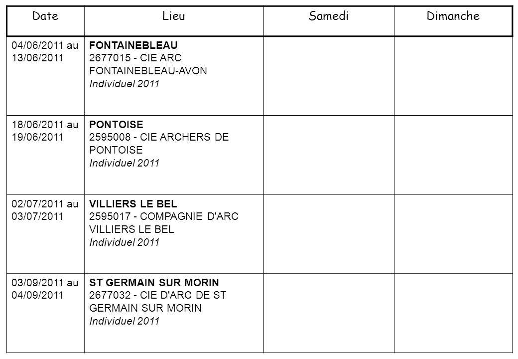 04/06/2011 au 13/06/2011 FONTAINEBLEAU 2677015 - CIE ARC FONTAINEBLEAU-AVON Individuel 2011 18/06/2011 au 19/06/2011 PONTOISE 2595008 - CIE ARCHERS DE PONTOISE Individuel 2011 02/07/2011 au 03/07/2011 VILLIERS LE BEL 2595017 - COMPAGNIE D ARC VILLIERS LE BEL Individuel 2011 03/09/2011 au 04/09/2011 ST GERMAIN SUR MORIN 2677032 - CIE D ARC DE ST GERMAIN SUR MORIN Individuel 2011 DateLieuSamediDimanche