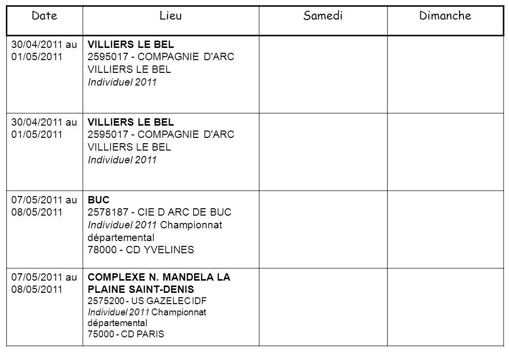 14/05/2011 au 15/05/2011 L HAY-LES-ROSES 2694072 - LES ARCHERS DE L HAY LES ROSES Individuel 2011 14/05/2011 au 15/05/2011 VILLEPREUX 2578067 - CIE D ARC DE VILLEPREUX Individuel 2011 14/05/2011 au 15/05/2011 VILLIERS LE BEL 2595017 - COMPAGNIE D ARC VILLIERS LE BEL Individuel 2011 21/05/2011 au 22/05/2011 CTSA CHENNEVIERES 2694069 - US-VILLEJUIF TIR ARC Individuel 2011 DateLieuSamediDimanche