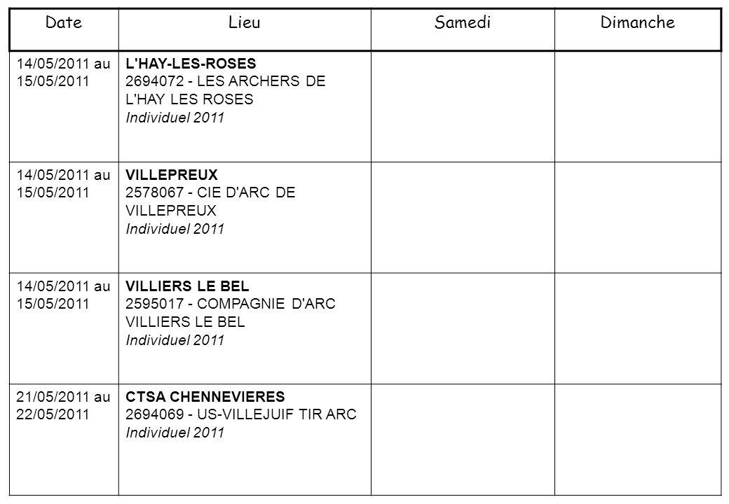 21/05/2011 au 22/05/2011 ELANCOURT - STADE ANDRÉ BONIFACE 2578189 - CIE D ARC D ELANCOURT Individuel 2011 21/05/2011ROSNY SOUS BOIS (FORT) 2693118 - TIR A L ARC - CSL ROSNY Individuel 2011 21/05/2011 au 22/05/2011 SAVIGNY LE TEMPLE 2677064 - SAVIGNY LE TEMPLE TIR A L ARC Individuel 2011 22/05/2011 ROSNY SOUS BOIS (FORT) 2693118 - TIR A L ARC - CSL ROSNY Individuel 2011 Championnat départemental 93000 - CD SEINE ST DENIS DateLieuSamediDimanche