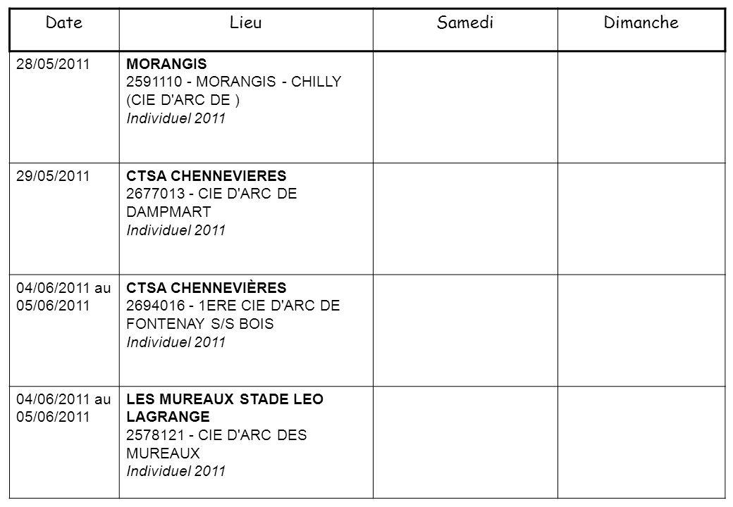 04/06/2011 au 05/06/2011 LES ULIS 2591057 - ARCHERS TERRE BRULEE Individuel 2011 Championnat départemental 91000 - CD ESSONNE 04/06/2011 au 05/06/2011 OSNY 2595158 - LES ARCHERS DE GROUCHY Individuel 2011 11/06/2011 au 12/06/2011 ORSAY 2591066 - LES ARCHERS D ORSAY Individuel 2011 11/06/2011 au 12/06/2011 SAINT MAUR 2694033 - CIE D ARC DE ST MAUR Individuel 2011 Championnat départemental 94000 - CD VAL DE MARNE DateLieuSamediDimanche