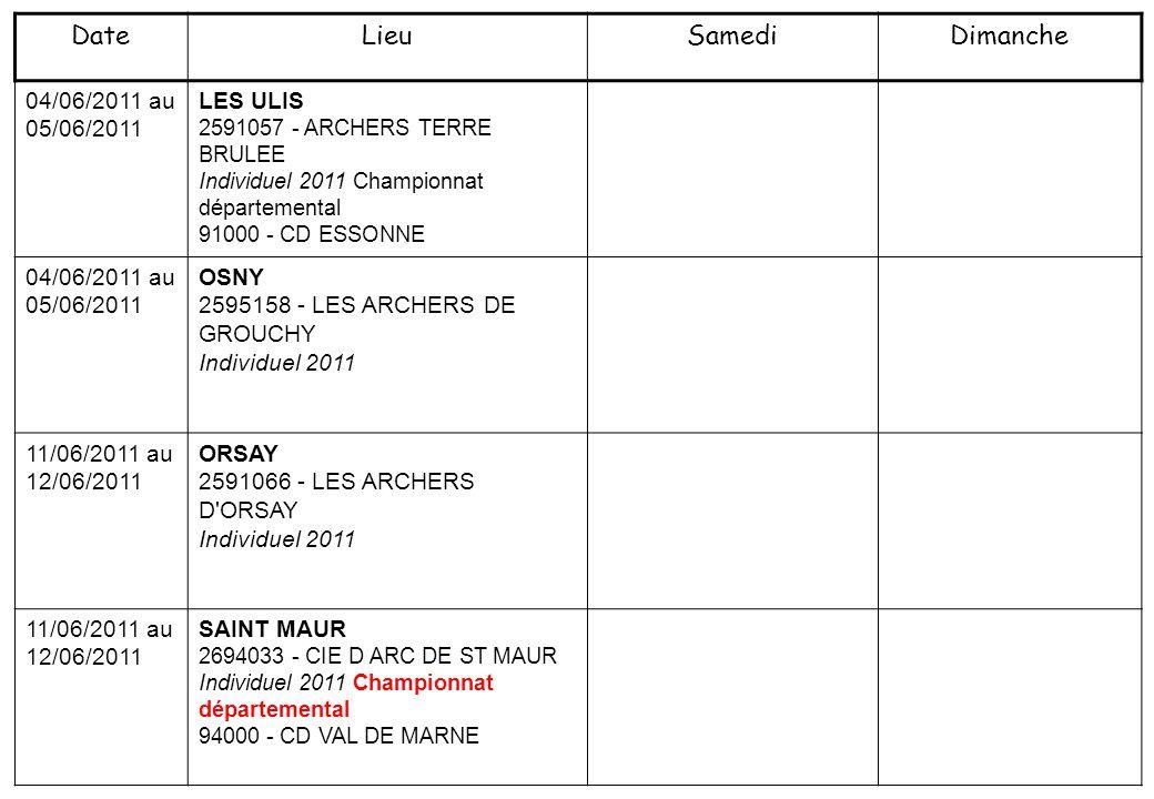 04/06/2011 au 05/06/2011 LES ULIS 2591057 - ARCHERS TERRE BRULEE Individuel 2011 Championnat départemental 91000 - CD ESSONNE 04/06/2011 au 05/06/2011