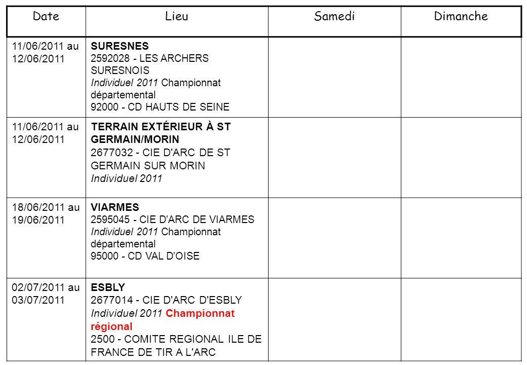 20/08/2011 au 21/08/2011 DAX 1240110 - LA JEANNE D ARC DE DAX Individuel 2011 Championnat de France 18/09/2011VILLIERS SAINT FREDERIC 2578152 - CIE ARCHERS VILLERSOIS Par Equipe 2011 DateLieuSamediDimanche