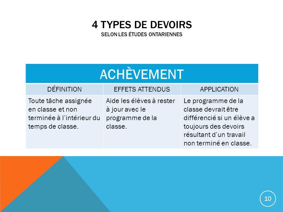 4 TYPES DE DEVOIRS SELON LES ÉTUDES ONTARIENNES ACHÈVEMENT DÉFINITIONEFFETS ATTENDUSAPPLICATION Toute tâche assignée en classe et non terminée à linté