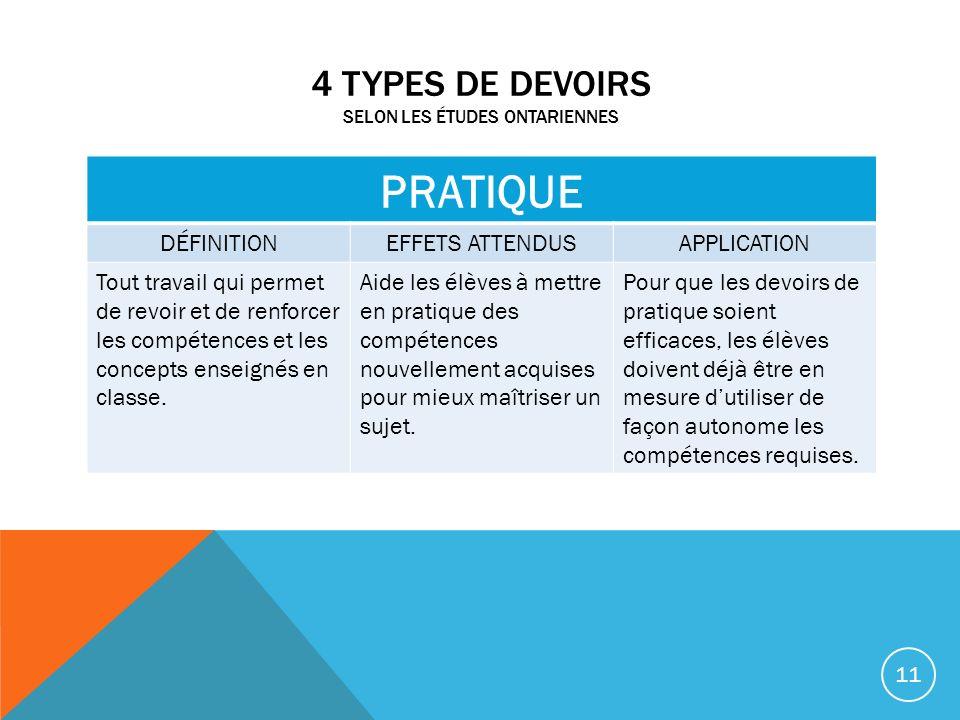 4 TYPES DE DEVOIRS SELON LES ÉTUDES ONTARIENNES PRATIQUE DÉFINITIONEFFETS ATTENDUSAPPLICATION Tout travail qui permet de revoir et de renforcer les co