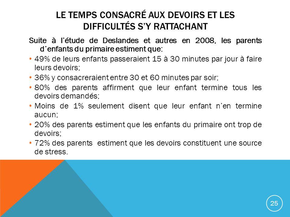 LE TEMPS CONSACRÉ AUX DEVOIRS ET LES DIFFICULTÉS SY RATTACHANT Suite à létude de Deslandes et autres en 2008, les parents denfants du primaire estimen
