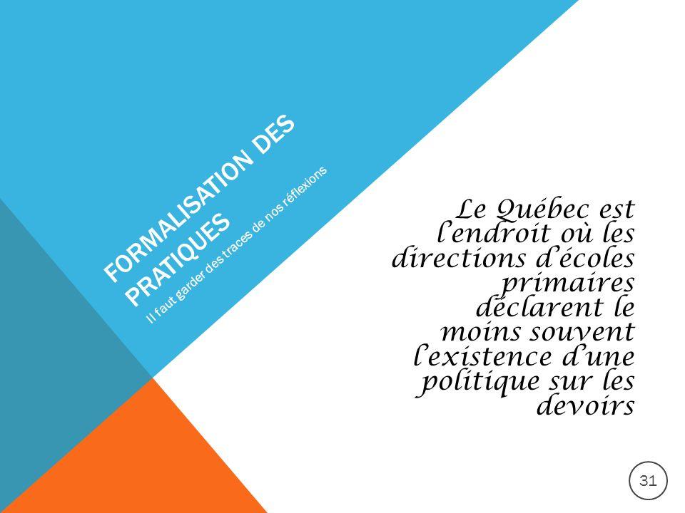 FORMALISATION DES PRATIQUES Le Québec est lendroit où les directions décoles primaires déclarent le moins souvent lexistence dune politique sur les de