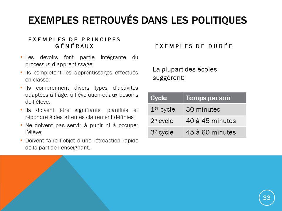 EXEMPLES RETROUVÉS DANS LES POLITIQUES EXEMPLES DE PRINCIPES GÉNÉRAUX Les devoirs font partie intégrante du processus dapprentissage; Ils complètent l
