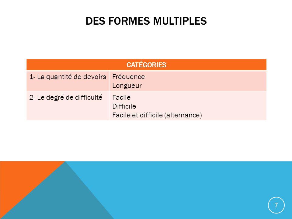 DES FORMES MULTIPLES CATÉGORIES 1- La quantité de devoirsFréquence Longueur 2- Le degré de difficultéFacile Difficile Facile et difficile (alternance)