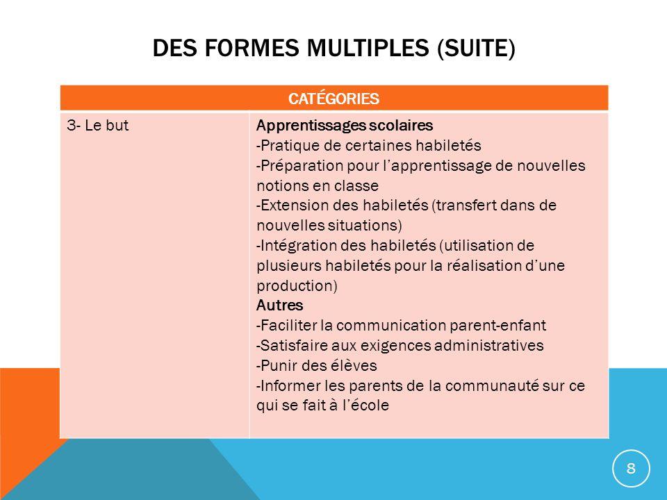 DES FORMES MULTIPLES (SUITE) CATÉGORIES 3- Le butApprentissages scolaires -Pratique de certaines habiletés -Préparation pour lapprentissage de nouvell
