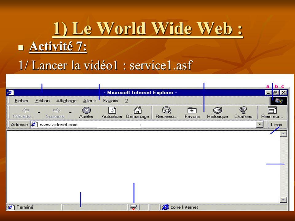 1) Le World Wide Web : Activité 7: Activité 7: 1/ Lancer la vidéo1 : service1.asf