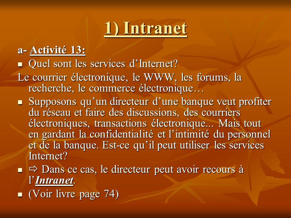 1) Intranet a- Activité 13: Quel sont les services dInternet? Quel sont les services dInternet? Le courrier électronique, le WWW, les forums, la reche