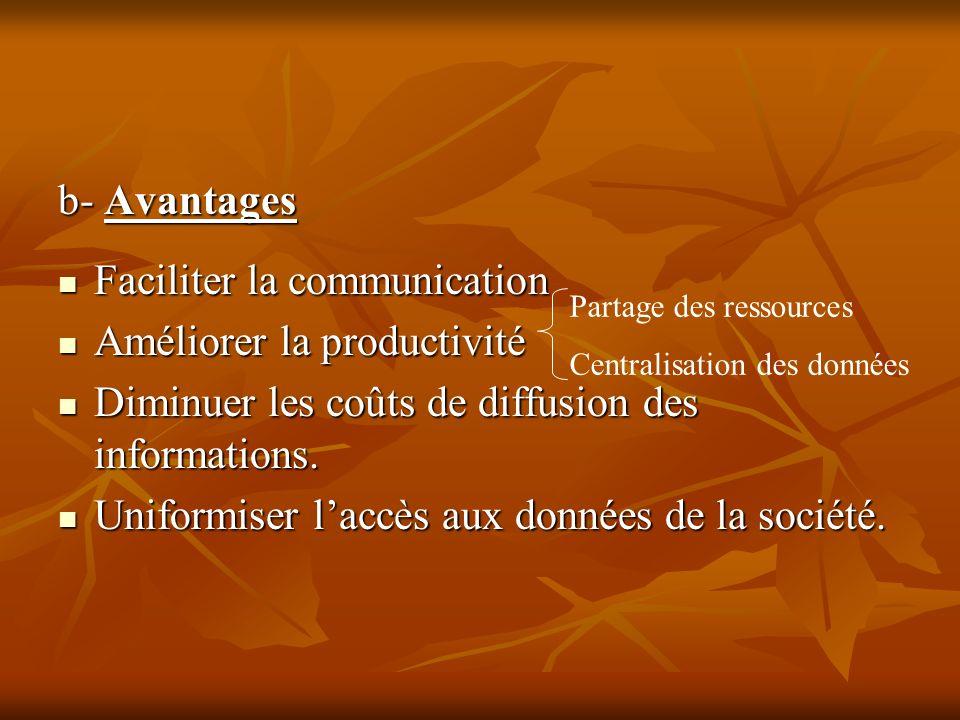 b- Avantages Faciliter la communication Faciliter la communication Améliorer la productivité Améliorer la productivité Diminuer les coûts de diffusion