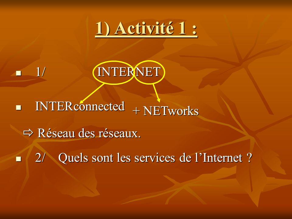 1) Activité 1 : 1/ INTERNET 1/ INTERNET INTERconnected INTERconnected 2/ Quels sont les services de lInternet ? 2/ Quels sont les services de lInterne