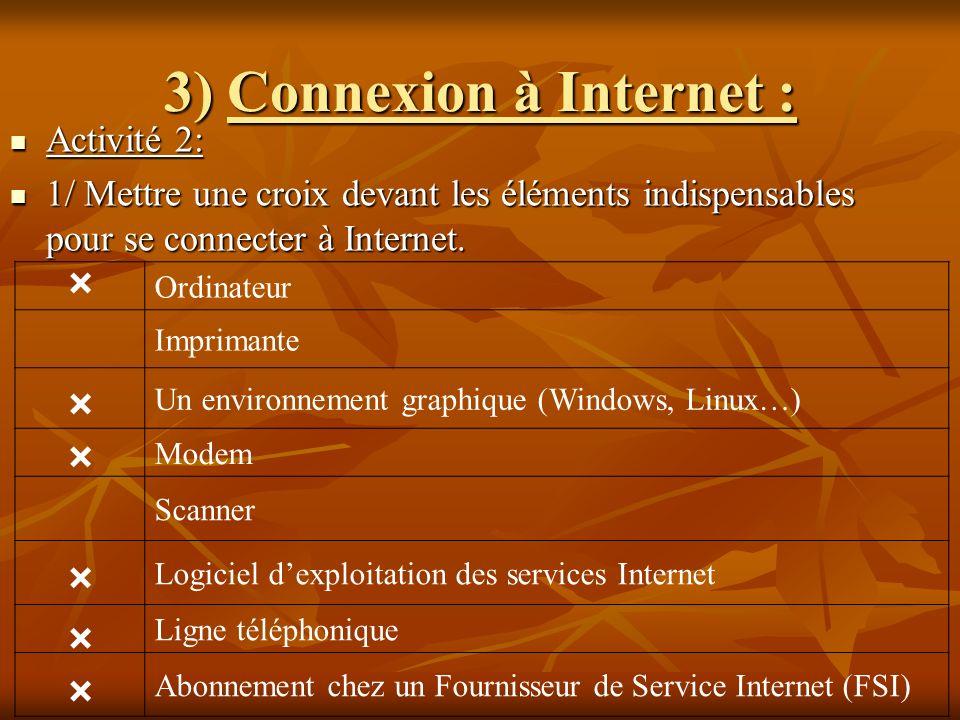 3) Connexion à Internet : Activité 2: Activité 2: 1/ Mettre une croix devant les éléments indispensables pour se connecter à Internet. 1/ Mettre une c