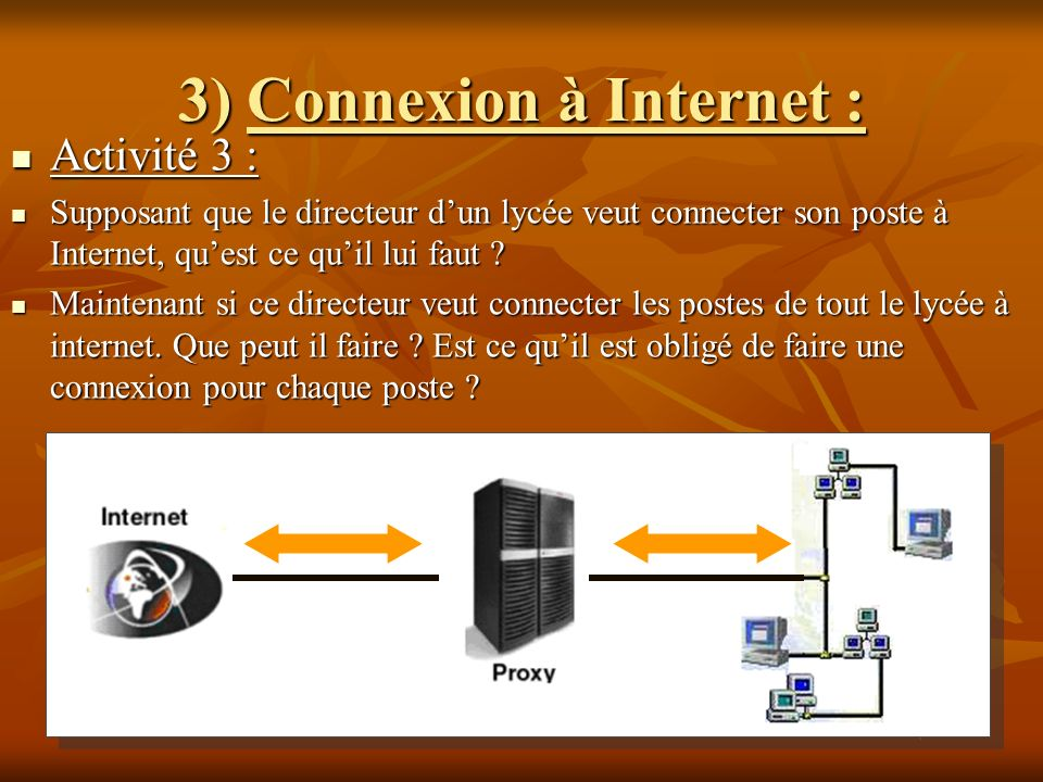 3) Connexion à Internet : Activité 3 : Activité 3 : Supposant que le directeur dun lycée veut connecter son poste à Internet, quest ce quil lui faut ?