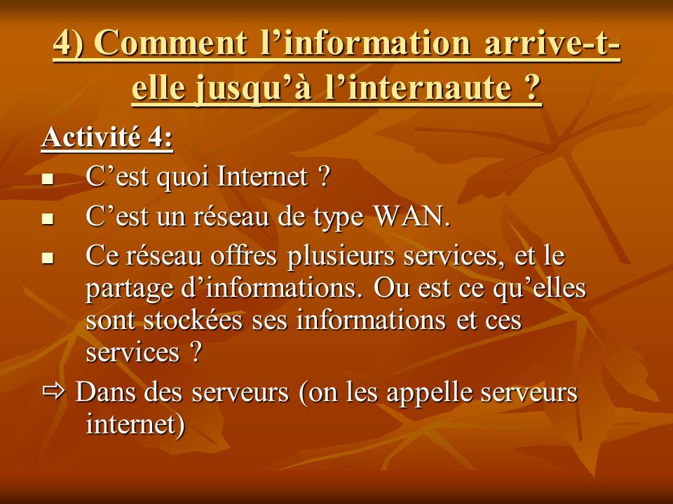 4) Comment linformation arrive-t- elle jusquà linternaute ? Activité 4: Cest quoi Internet ? Cest quoi Internet ? Cest un réseau de type WAN. Cest un