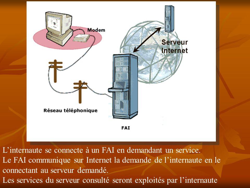 Serveur Internet Linternaute se connecte à un FAI en demandant un service. Le FAI communique sur Internet la demande de linternaute en le connectant a