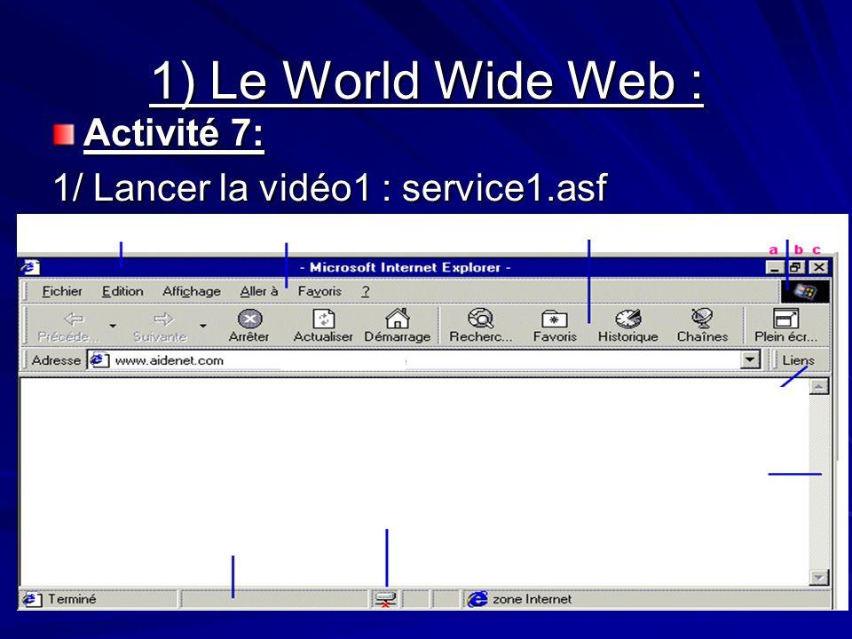 1) Le World Wide Web : Activité 7: 1/ Lancer la vidéo1 : service1.asf