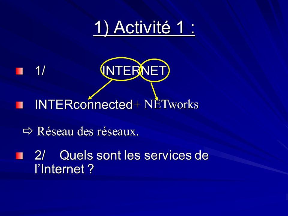 1) Activité 1 : 1/ INTERNET INTERconnected 2/ Quels sont les services de lInternet ? + NETworks Réseau des réseaux. Réseau des réseaux.