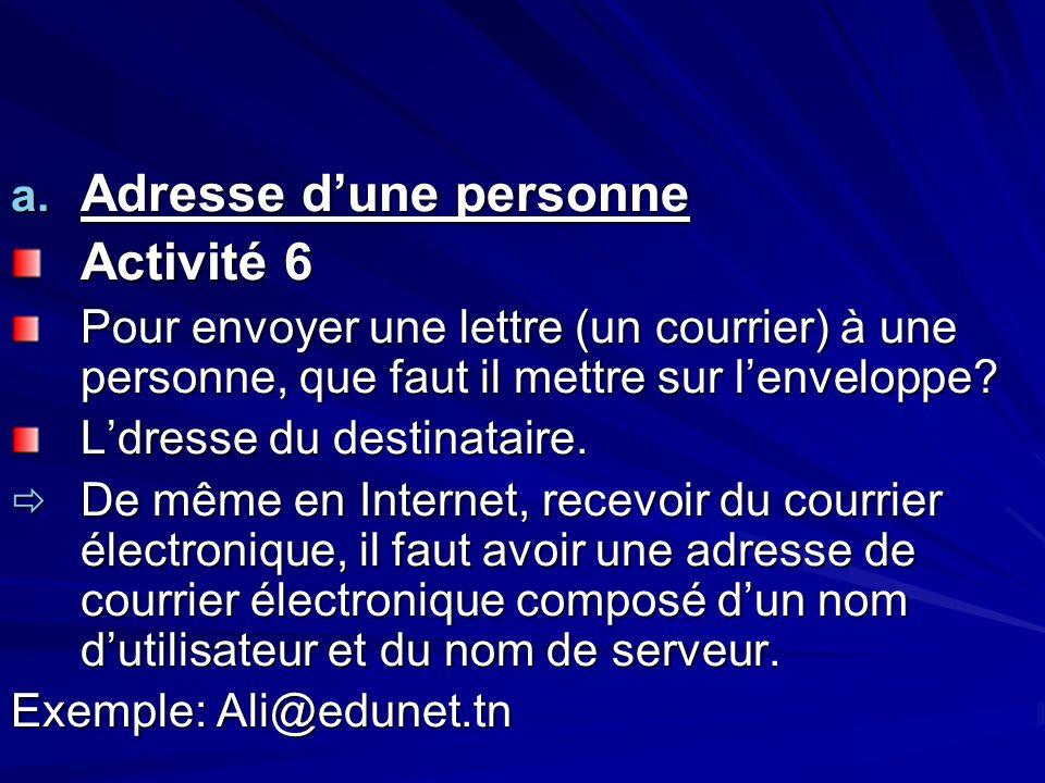 a. Adresse dune personne Activité 6 Pour envoyer une lettre (un courrier) à une personne, que faut il mettre sur lenveloppe? Ldresse du destinataire.
