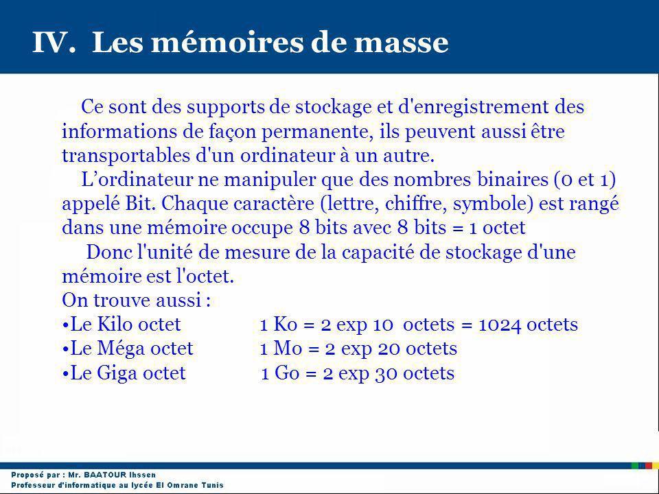 IV. Les mémoires de masse Ce sont des supports de stockage et d'enregistrement des informations de façon permanente, ils peuvent aussi être transporta