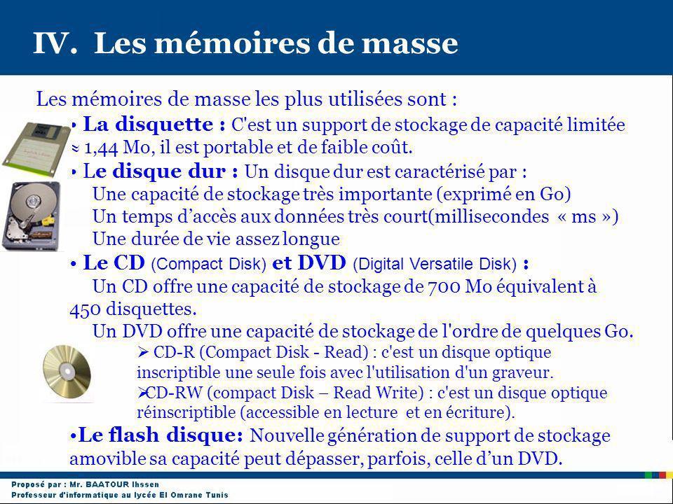 IV. Les mémoires de masse Les mémoires de masse les plus utilisées sont : La disquette : C'est un support de stockage de capacité limitée 1,44 Mo, il