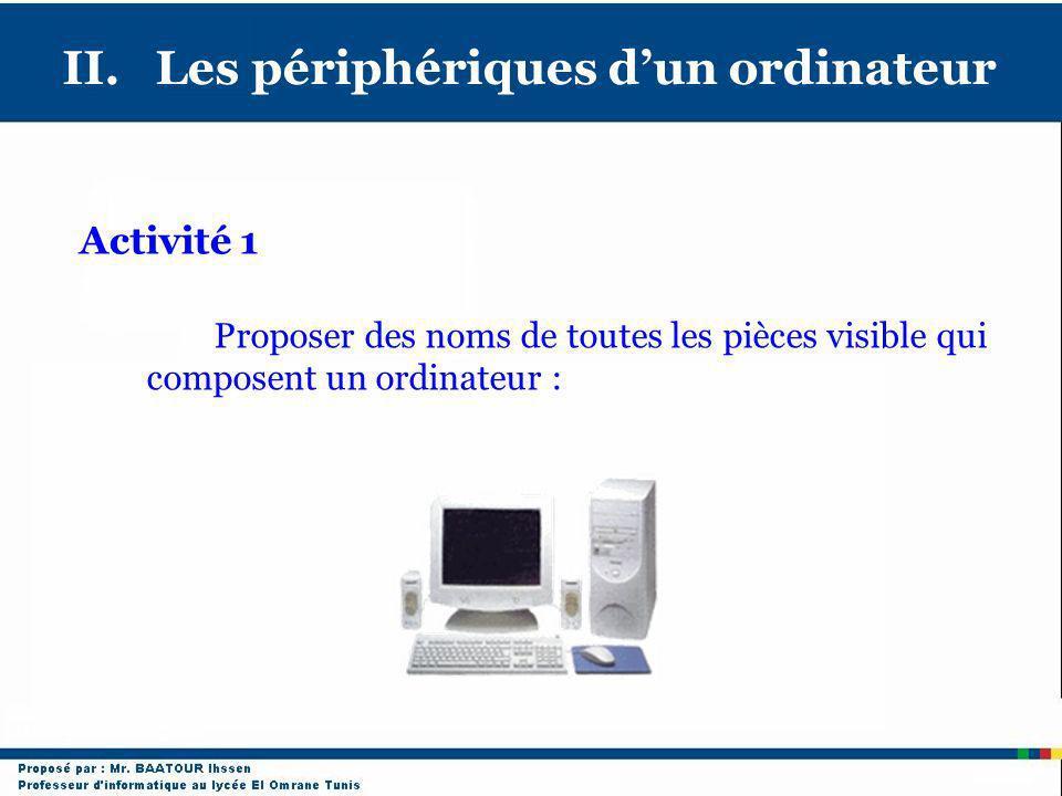 II. Les périphériques dun ordinateur Activité 1 Proposer des noms de toutes les pièces visible qui composent un ordinateur :