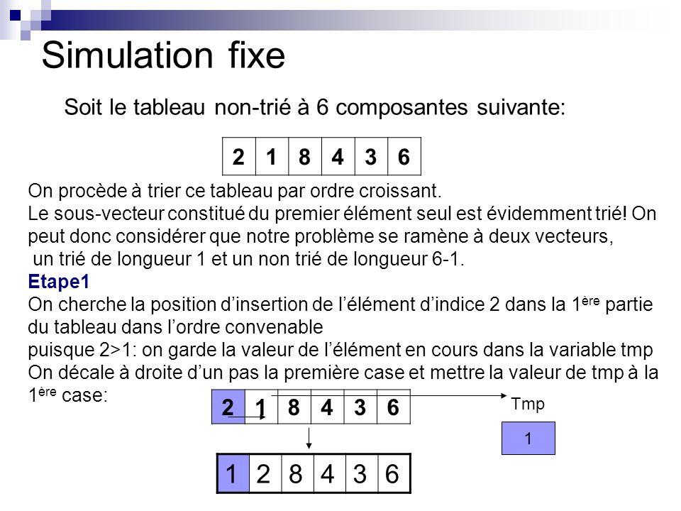 Simulation fixe 218436 On procède à trier ce tableau par ordre croissant. Le sous-vecteur constitué du premier élément seul est évidemment trié! On pe