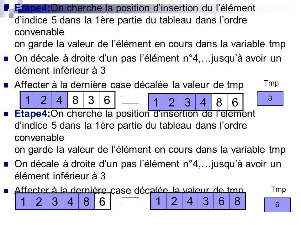 Etape4:On cherche la position dinsertion du lélément dindice 5 dans la 1ère partie du tableau dans lordre convenable on garde la valeur de lélément en