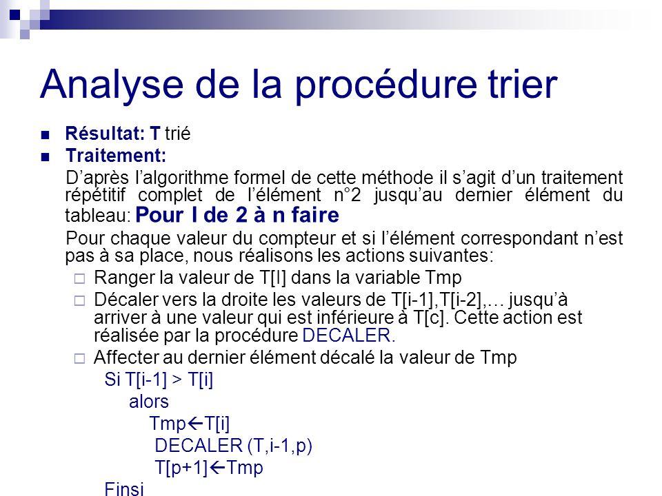 Analyse de la procédure trier Résultat: T trié Traitement: Daprès lalgorithme formel de cette méthode il sagit dun traitement répétitif complet de lél