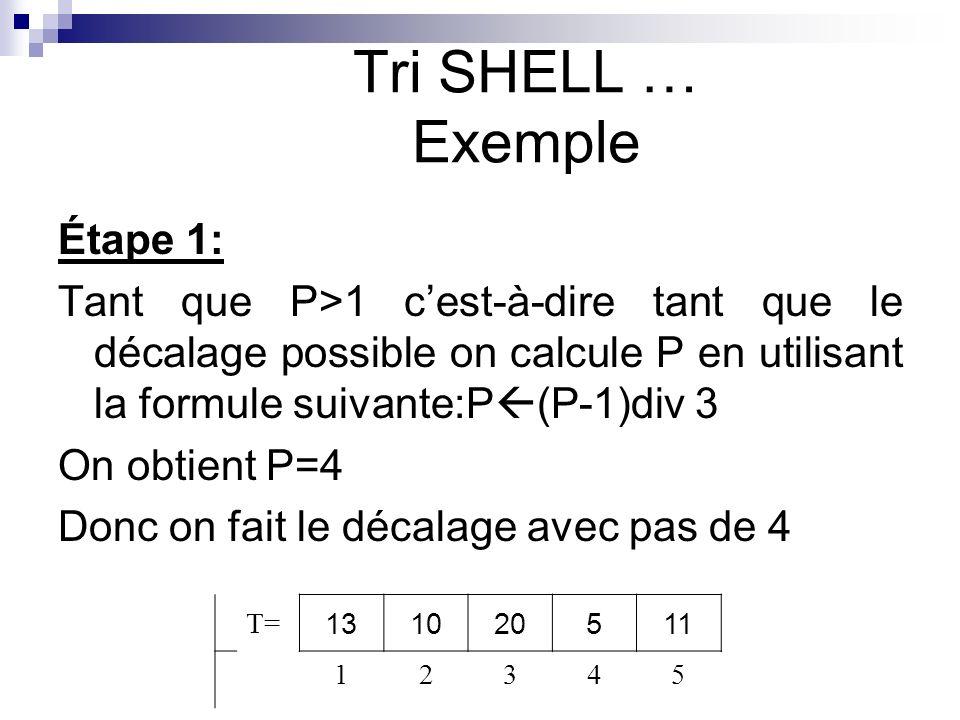 Étape 1: Tant que P>1 cest-à-dire tant que le décalage possible on calcule P en utilisant la formule suivante:P (P-1)div 3 On obtient P=4 Donc on fait