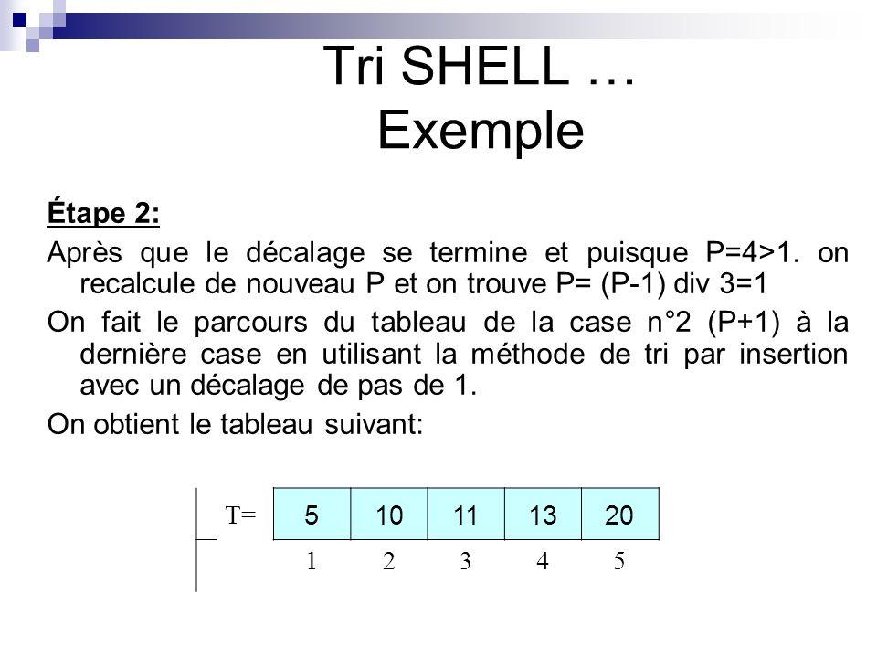 Étape 2: Après que le décalage se termine et puisque P=4>1. on recalcule de nouveau P et on trouve P= (P-1) div 3=1 On fait le parcours du tableau de