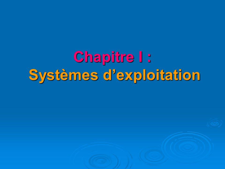 Chapitre I : Systèmes dexploitation