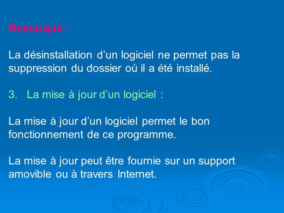 Remarque : La désinstallation dun logiciel ne permet pas la suppression du dossier où il a été installé. 3. La mise à jour dun logiciel : La mise à jo