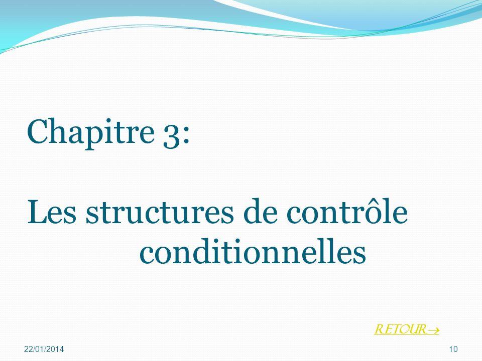 Chapitre 3: Les structures de contrôle conditionnelles 22/01/201410 Retour