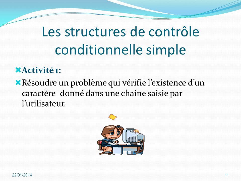 Les structures de contrôle conditionnelle simple Activité 1: Résoudre un problème qui vérifie lexistence dun caractère donné dans une chaine saisie pa