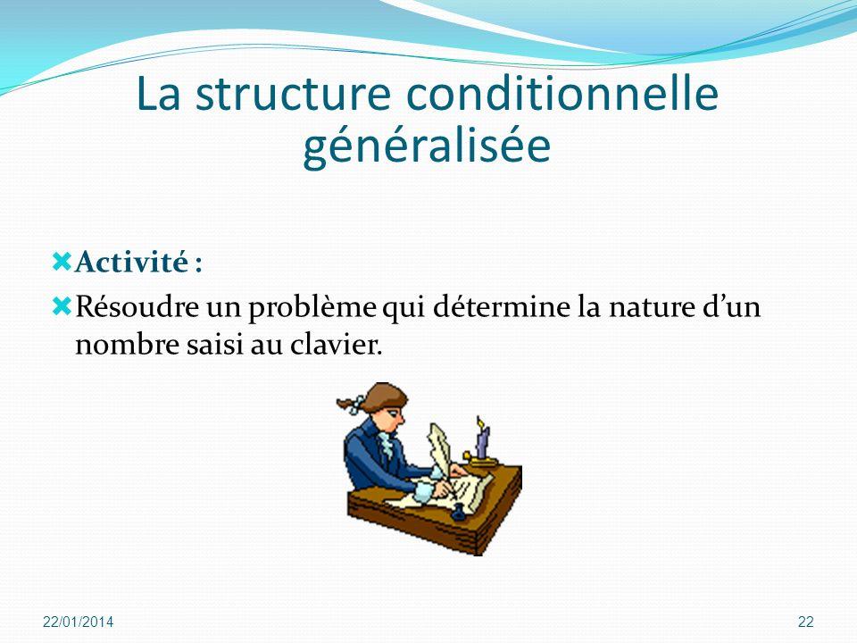 22/01/201422 La structure conditionnelle généralisée Activité : Résoudre un problème qui détermine la nature dun nombre saisi au clavier.