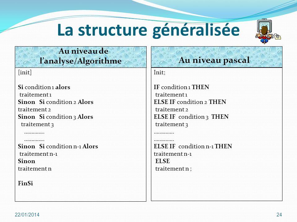 22/01/201424 La structure généralisée Au niveau pascal [init] Si condition 1 alors traitement 1 Sinon Si condition 2 Alors traitement 2 Sinon Si condi