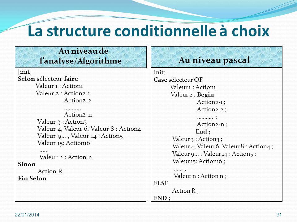 22/01/201431 La structure conditionnelle à choix Au niveau pascal [init] Selon sélecteur faire Valeur 1 : Action1 Valeur 2 : Action2-1 Action2-2 ………..