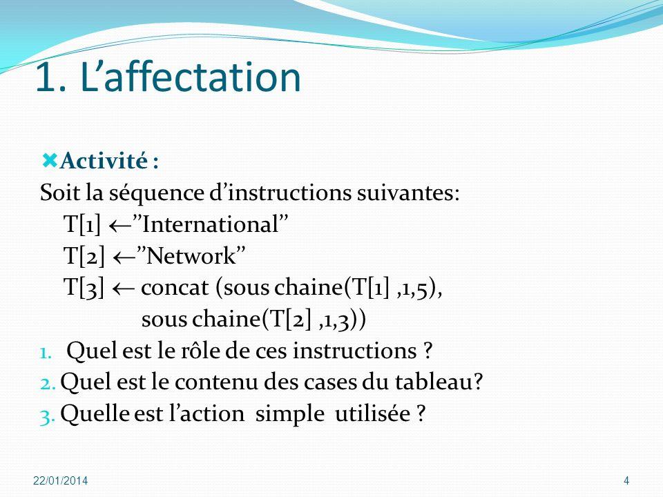 1. Laffectation Activité : Soit la séquence dinstructions suivantes: T[1] International T[2] Network T[3] concat (sous chaine(T[1],1,5), sous chaine(T