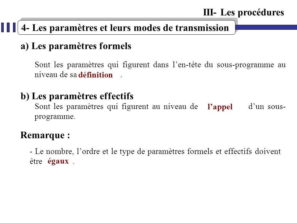 4- Les paramètres et leurs modes de transmission a) Les paramètres formels Sont les paramètres qui figurent dans len-tête du sous-programme au niveau