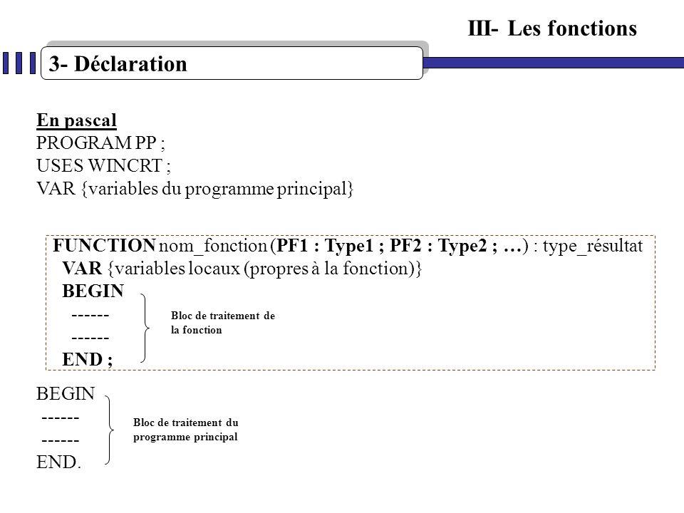 3- Déclaration III- Les fonctions b) Au niveau de lappel de la fonction En algorithme : FN nom_fonction (PE11, PE12, …) Exemple : programme principale de lactivité 02 : 0) Début FACTORIELLE 1) PROC saisie (x,y) 2) Fact FN calcul (x,y) 3) Écrire (Fact) 4) Fin FACTORIELLE Nom_variable