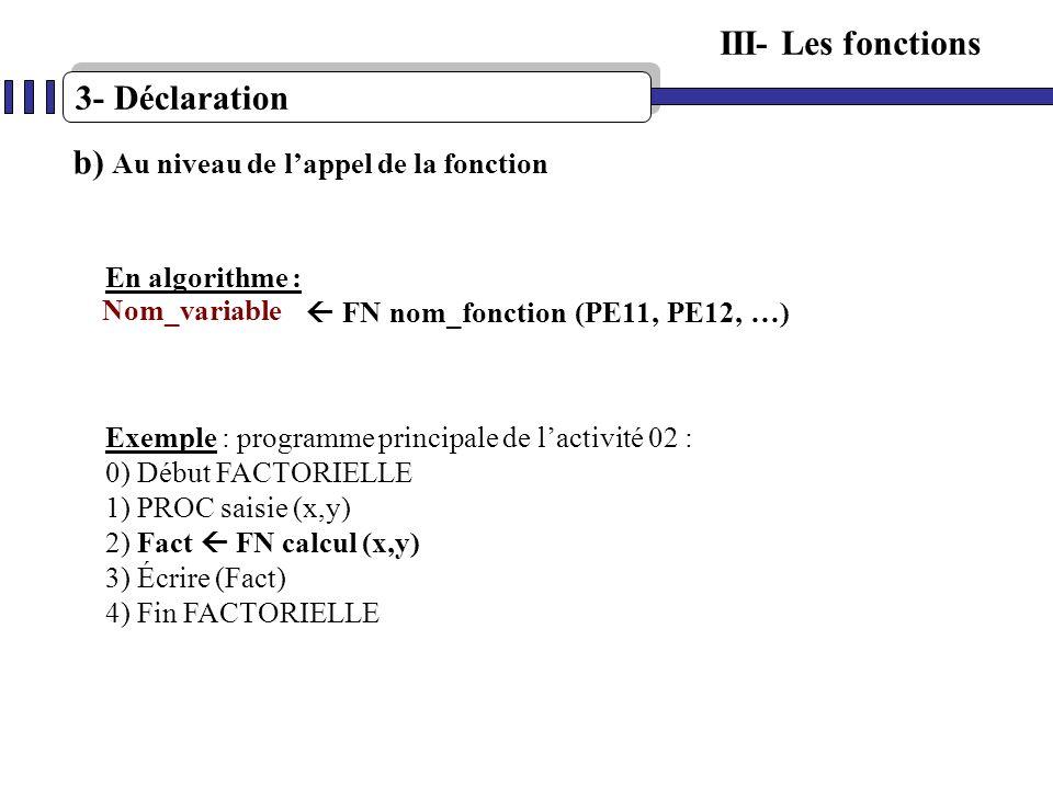 3- Déclaration III- Les fonctions En pascal Nom_variable := Nom_fonction (PE11, PE12, …) ; Remarques : -Lappel dune fonction se fait au niveau de la définition dun autre sous- programme ou au niveau du bloc de traitement du programme principal.