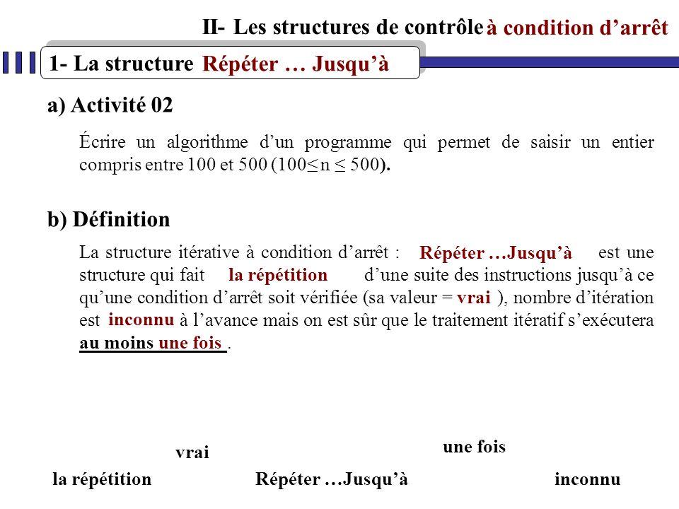 1- La structure Répéter … Jusquà II- Les structures de contrôle à condition darrêt c) Syntaxe En analyseEn Pascal …….