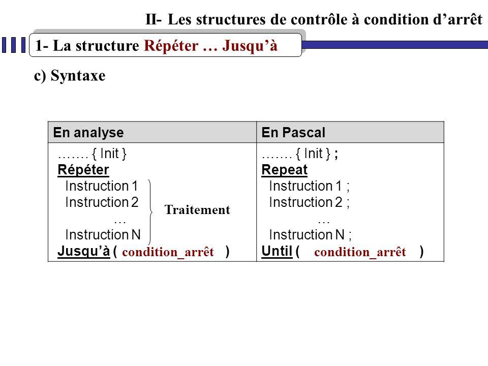 1- La structure Répéter … Jusquà II- Les structures de contrôle à condition darrêt c) Syntaxe En analyseEn Pascal ……. { Init } Répéter Instruction 1 I