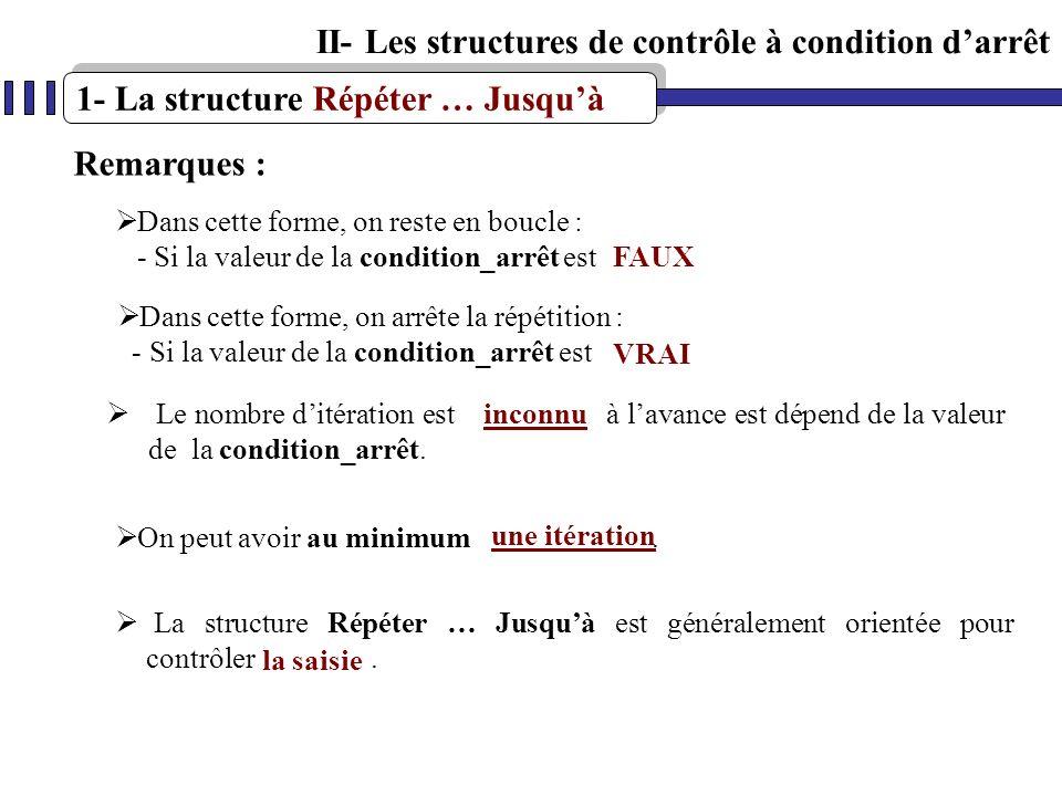 1- La structure Répéter … Jusquà II- Les structures de contrôle à condition darrêt Remarques : Dans cette forme, on reste en boucle : - Si la valeur d