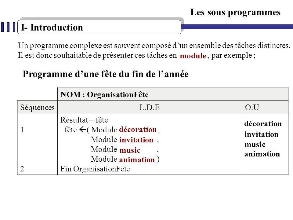 I- Introduction Les sous programmes Un programme complexe est souvent composé dun ensemble des tâches distinctes. Il est donc souhaitable de présenter